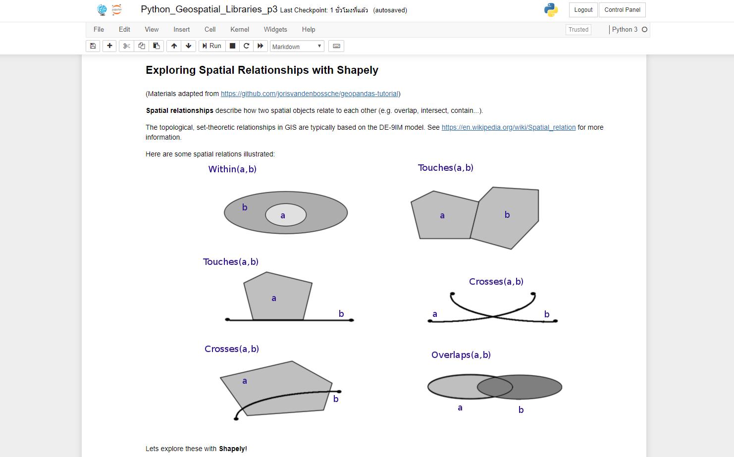 Python Geospatial Libraries